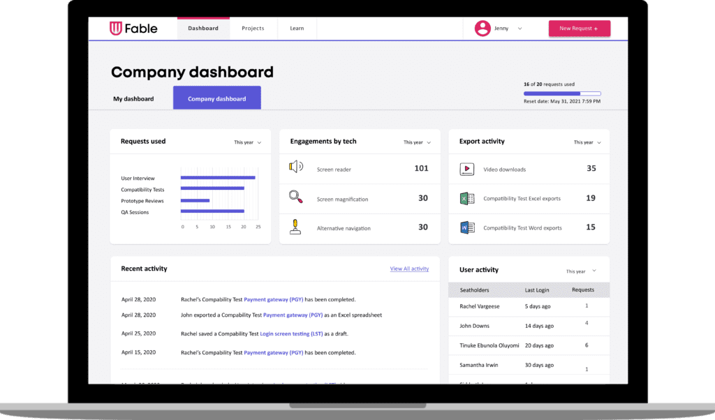 Screenshot of Company dashboard, showing a bargraph of different requests used, engagements by technology, export activity, and user activity